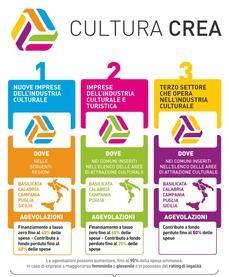 infografica-cultura-crea